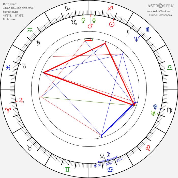 Sissi Perlinger - Astrology Natal Birth Chart