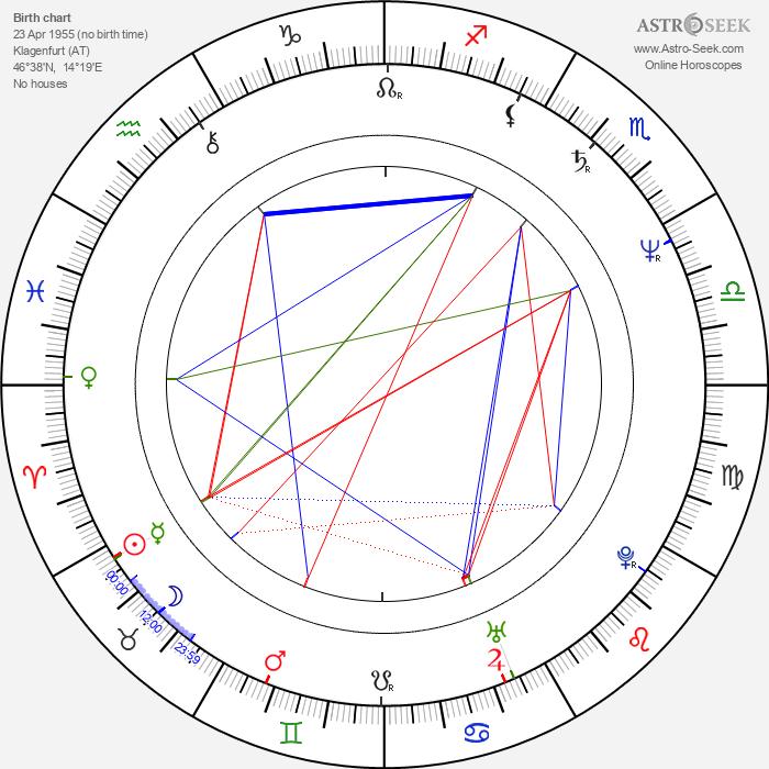 Sissy Höfferer - Astrology Natal Birth Chart