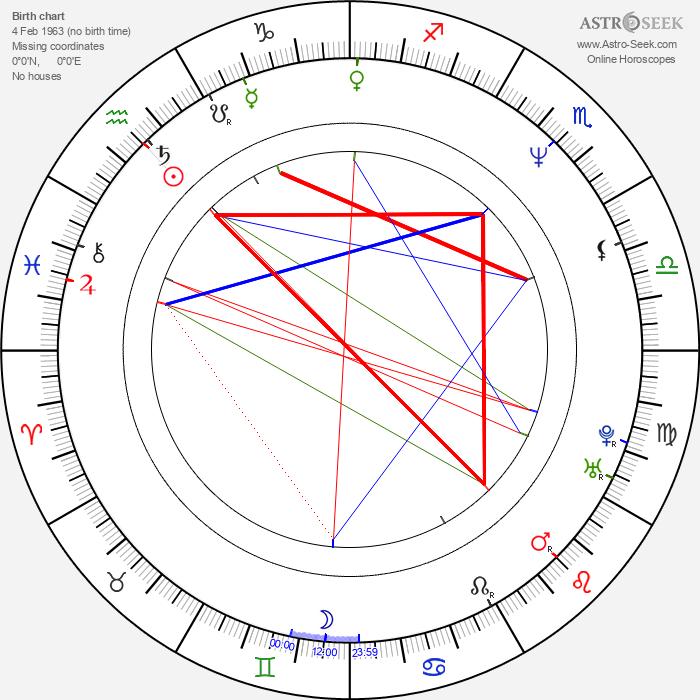 Siu-Fai Cheung - Astrology Natal Birth Chart