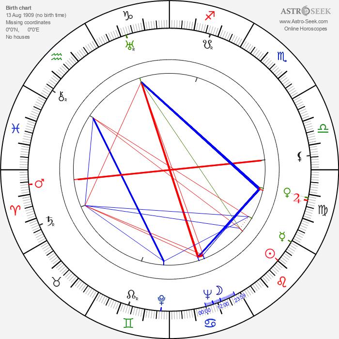 Skinnay Ennis - Astrology Natal Birth Chart