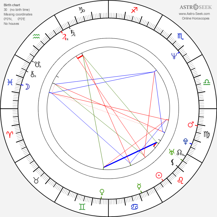 Skye Blue - Astrology Natal Birth Chart