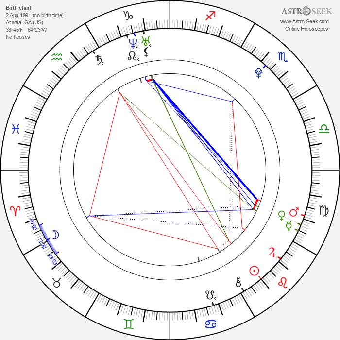 Skyler Day - Astrology Natal Birth Chart