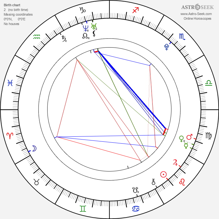 Skyler Day - Astrology Natal Birth Chart