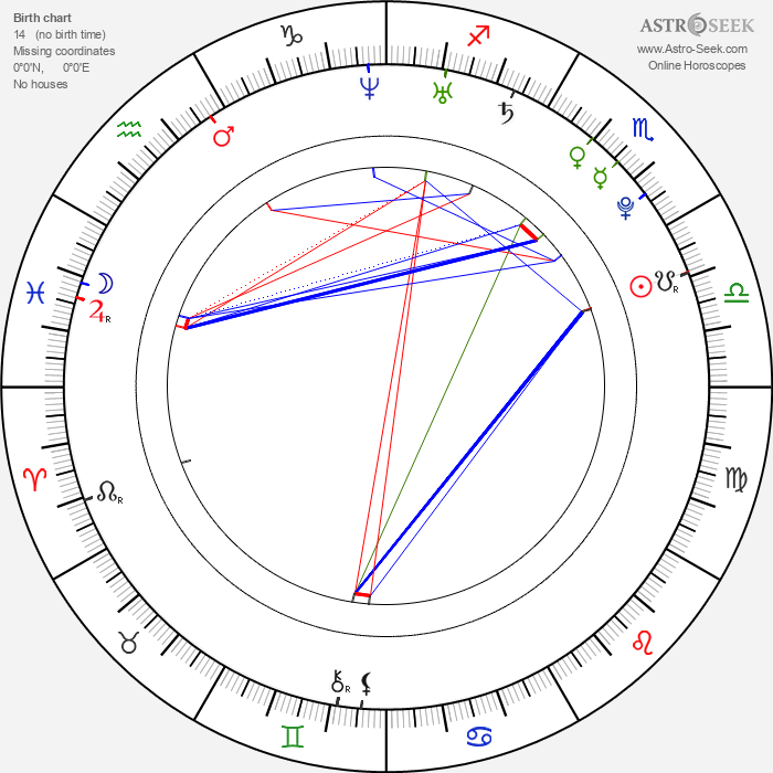Skyler Shaye - Astrology Natal Birth Chart
