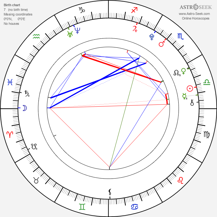 Slade Pearce - Astrology Natal Birth Chart