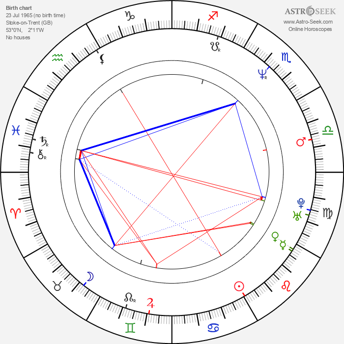 Slash - Astrology Natal Birth Chart