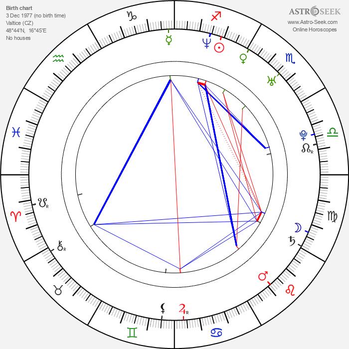 Slávek Bílský - Astrology Natal Birth Chart