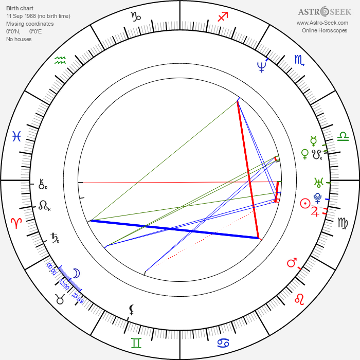 Slaven Bilič - Astrology Natal Birth Chart