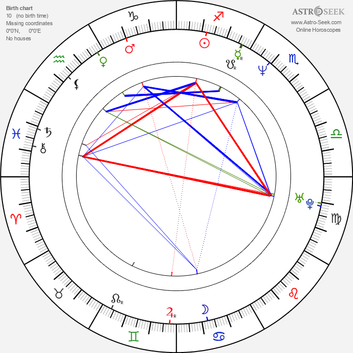 Slavi Binev - Astrology Natal Birth Chart