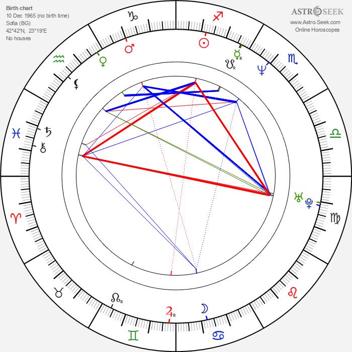 Slavi Binev - Astrology Natal Birth Chart