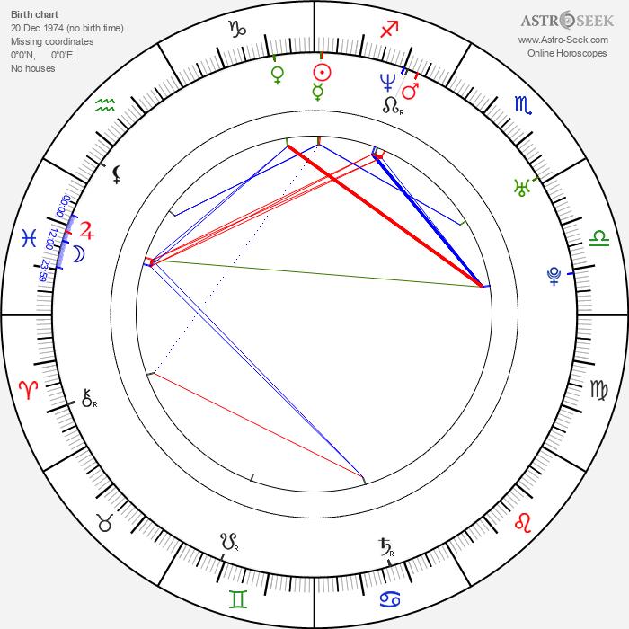 Slávka Halčáková - Astrology Natal Birth Chart