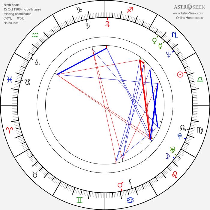 Slavko Štimac - Astrology Natal Birth Chart