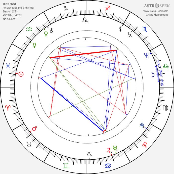 Slavomír Lener - Astrology Natal Birth Chart