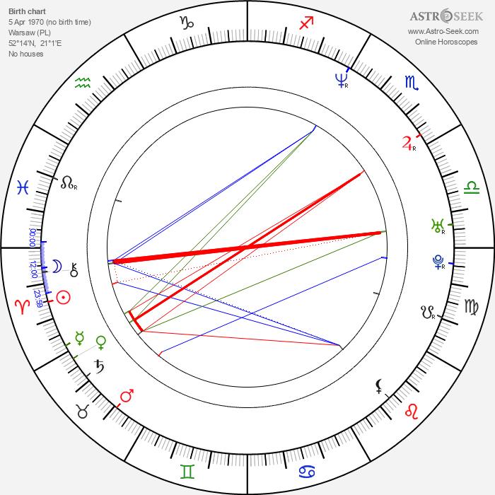 Slawomir Fabicki - Astrology Natal Birth Chart