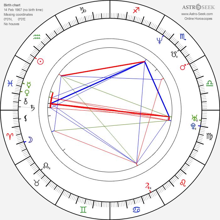 Slawomir Federowicz - Astrology Natal Birth Chart