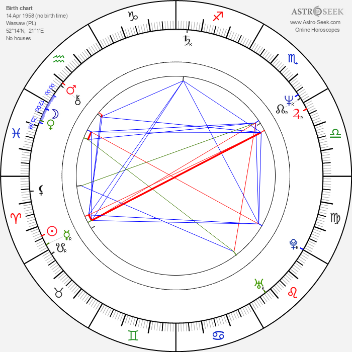 Slawomir Holland - Astrology Natal Birth Chart