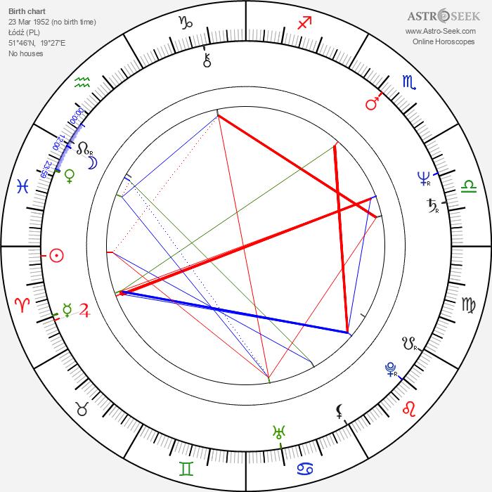 Slawomir Krynski - Astrology Natal Birth Chart