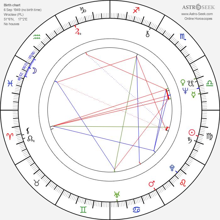 Slawomir Sulej - Astrology Natal Birth Chart
