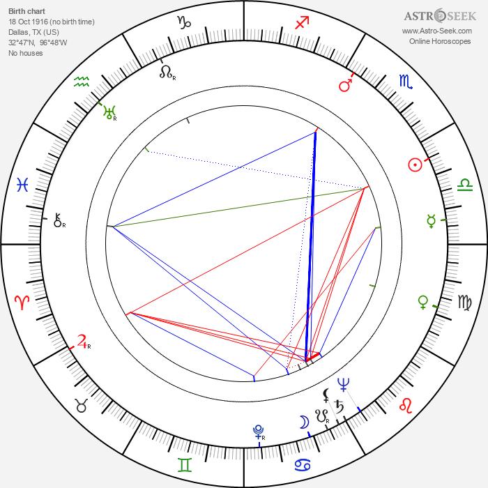 Sloan Simpson - Astrology Natal Birth Chart