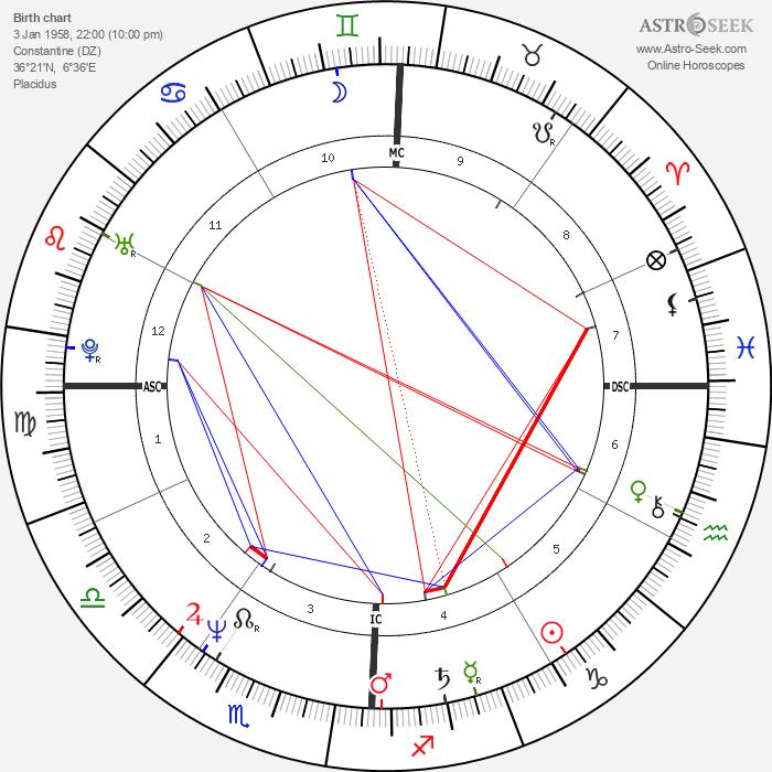 Smaïn - Astrology Natal Birth Chart