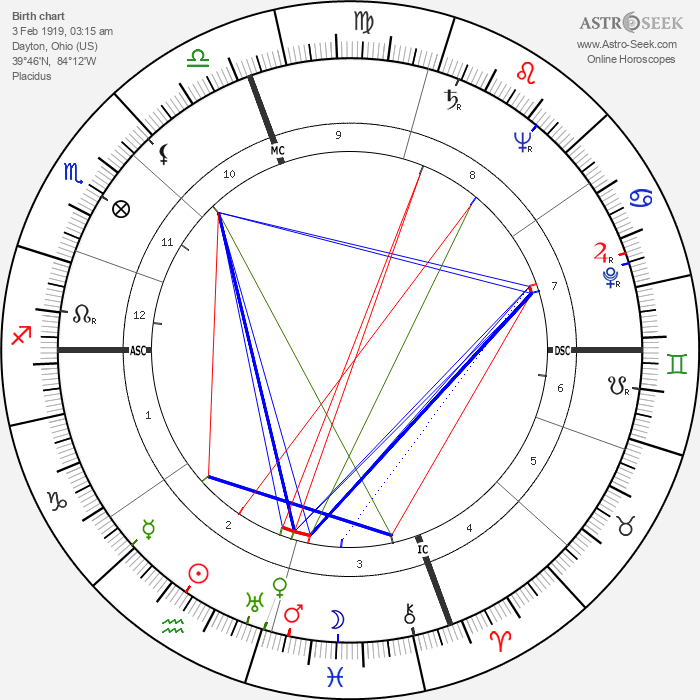 Snooky Young - Astrology Natal Birth Chart