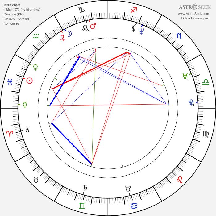 So-eun Kim 1973 - Astrology Natal Birth Chart