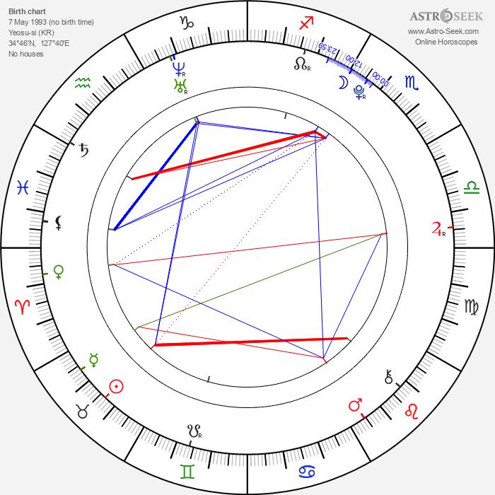 So Hee Yoon - Astrology Natal Birth Chart