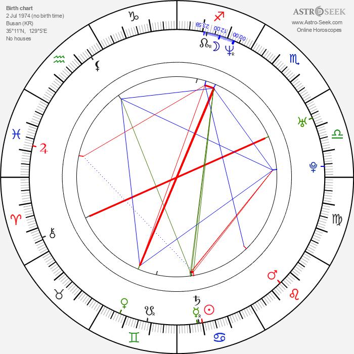 So-ri Moon - Astrology Natal Birth Chart
