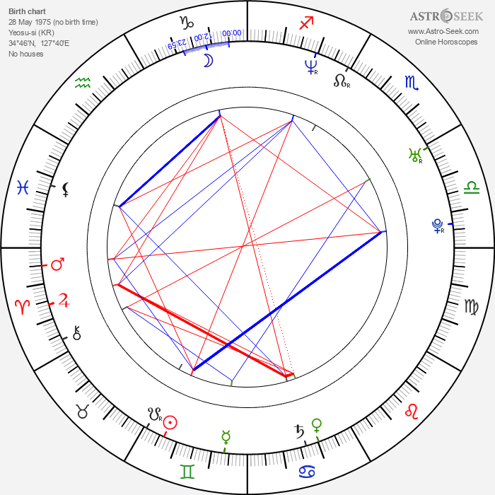 So-ri Sin - Astrology Natal Birth Chart