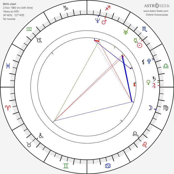 So-yeon Kim - Astrology Natal Birth Chart
