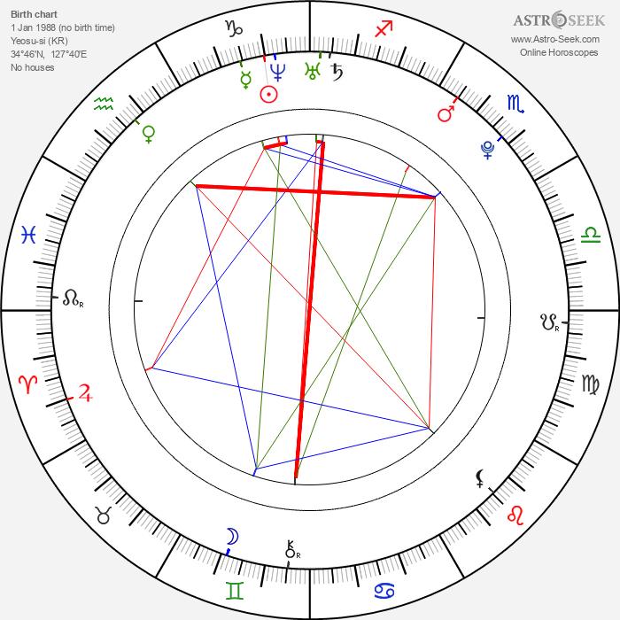 So Young Han - Astrology Natal Birth Chart