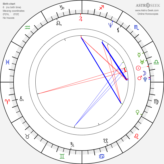 So-young Ko - Astrology Natal Birth Chart