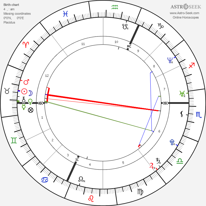Soan - Astrology Natal Birth Chart