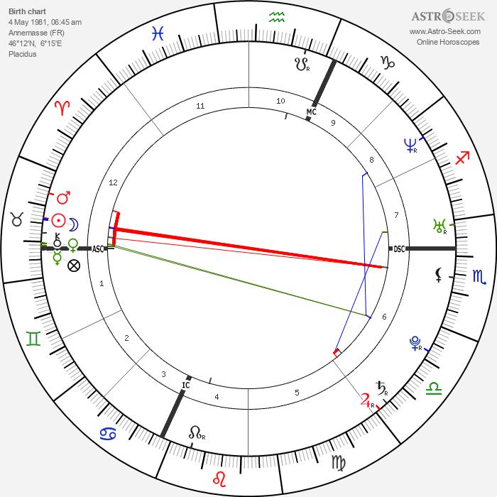 Soan - Astrology Natal Birth Chart