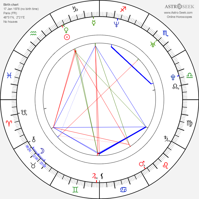Sodadeth San - Astrology Natal Birth Chart