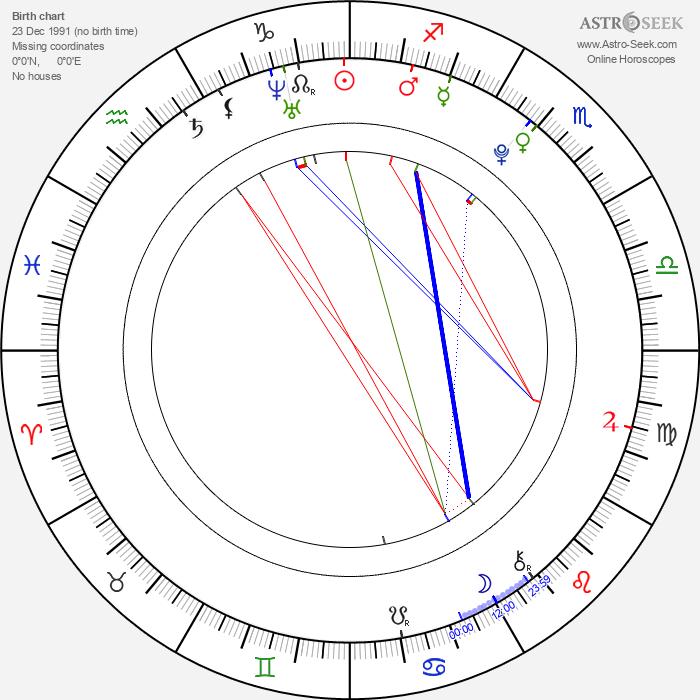 Sofia Black-D'Elia - Astrology Natal Birth Chart