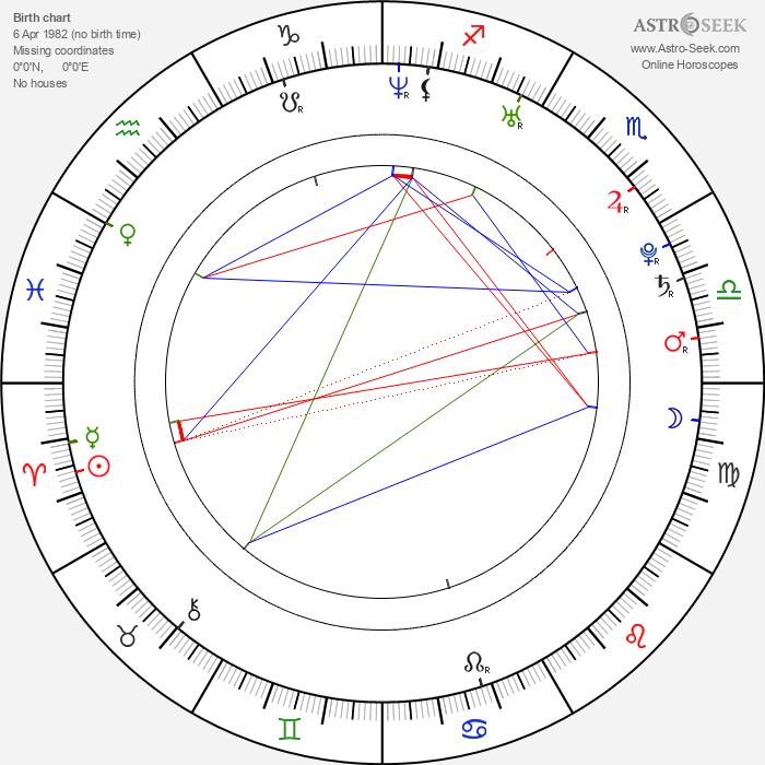 Sofia Boutella - Astrology Natal Birth Chart