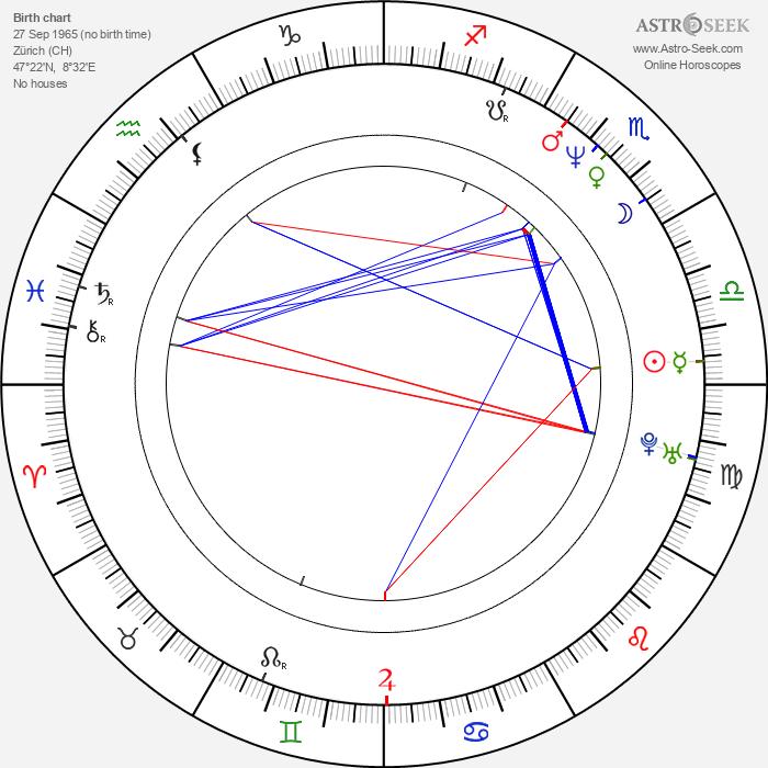 Sofia Milos - Astrology Natal Birth Chart
