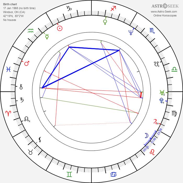 Sofia Shinas - Astrology Natal Birth Chart