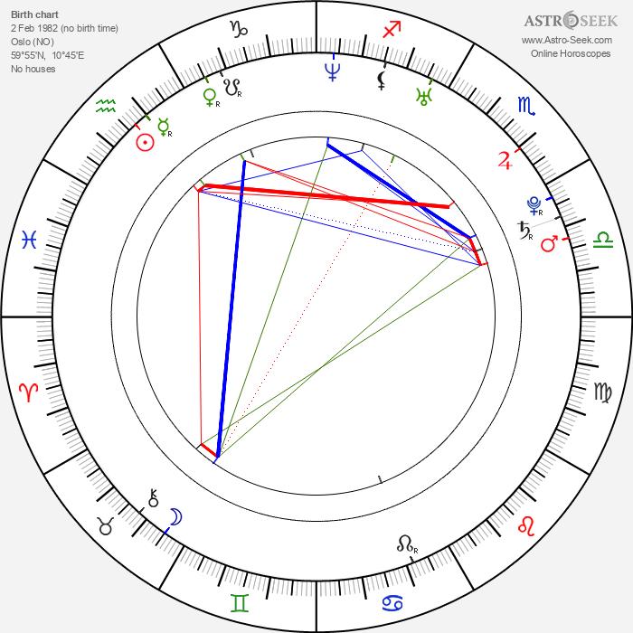 Sofie Cappelen - Astrology Natal Birth Chart