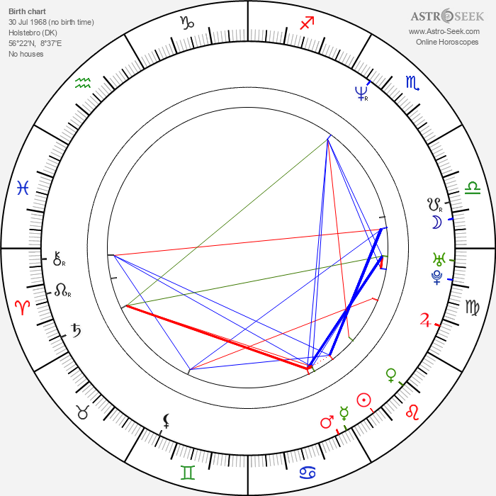 Sofie Gråbøl - Astrology Natal Birth Chart