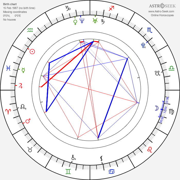 Sofie Hamilton - Astrology Natal Birth Chart