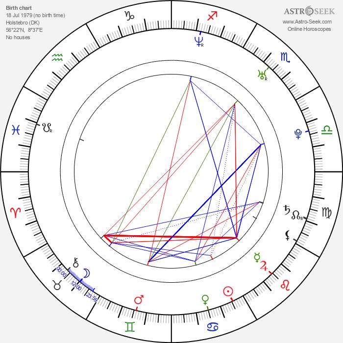 Sofie Lassen-Kahlke - Astrology Natal Birth Chart