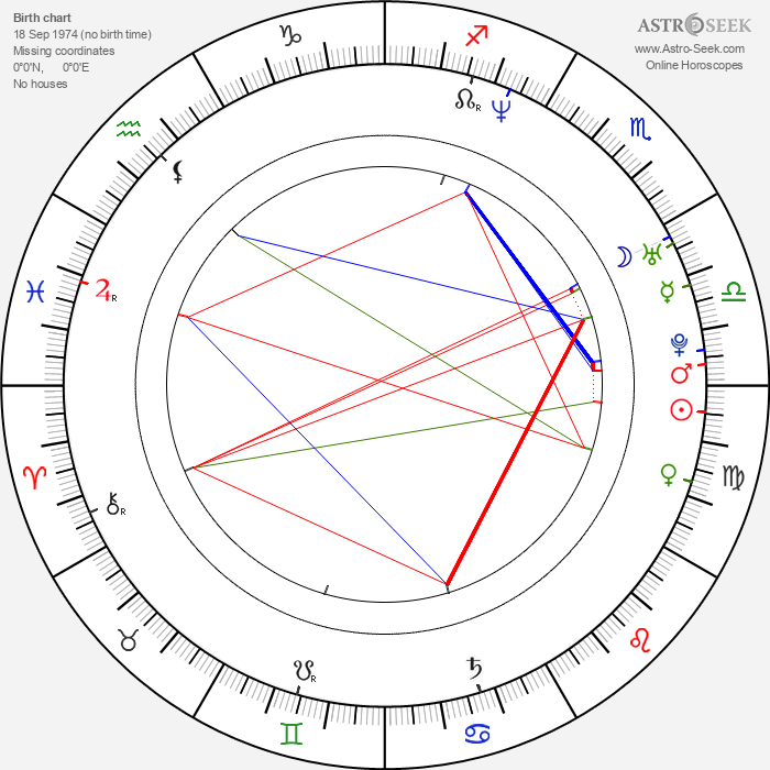 Sol Campbell - Astrology Natal Birth Chart