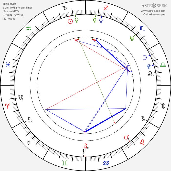 Sol-mi Park - Astrology Natal Birth Chart