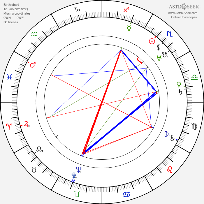 Sol Polito - Astrology Natal Birth Chart