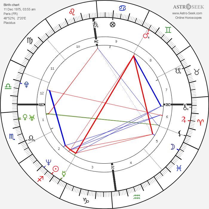 Solenn Poivre d'Arvor - Astrology Natal Birth Chart