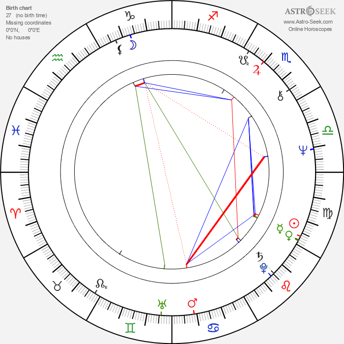 Solveig Andersson - Astrology Natal Birth Chart