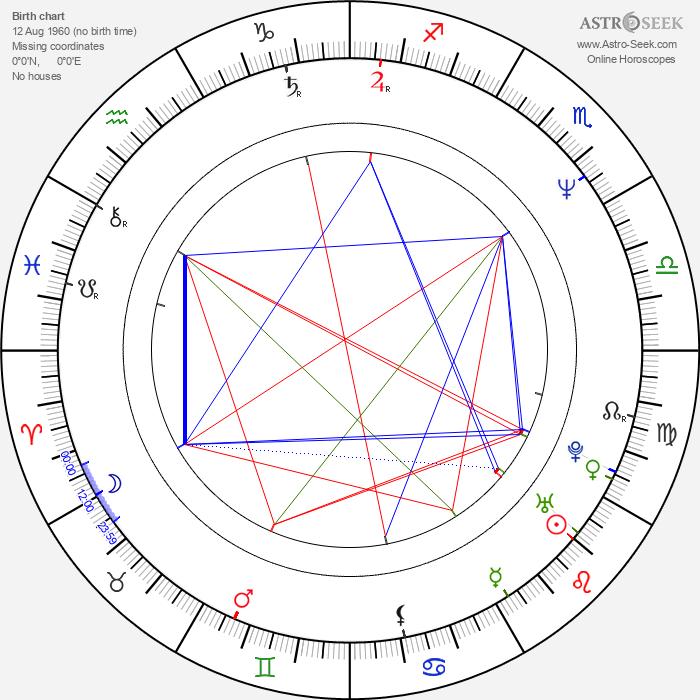 Sólveig Anspach - Astrology Natal Birth Chart