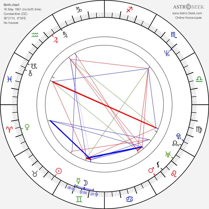 Solveig Dommartin - Astrology Natal Birth Chart